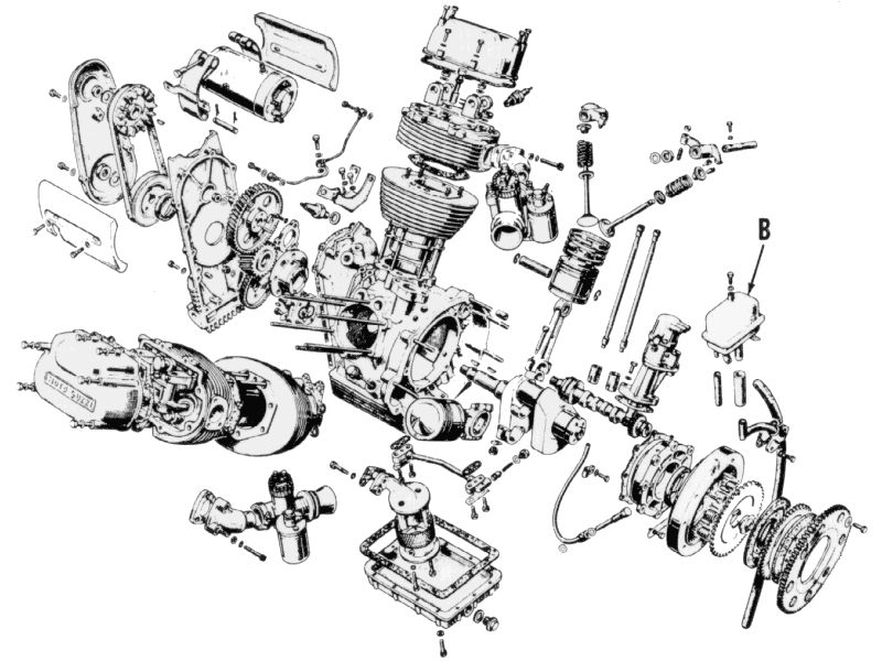 performance engine diagram motorcycle and car scheme
