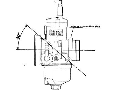 Carburetor - Dell Orto Manual online - Technical - guzzitech