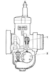 Carburetor - Dell Orto Manual online - Technical - guzzitech
