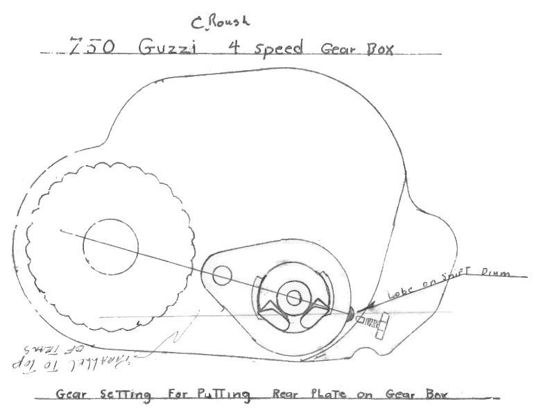 This drawing shows the proper alignment of the shafts when assembling a four speed transmission