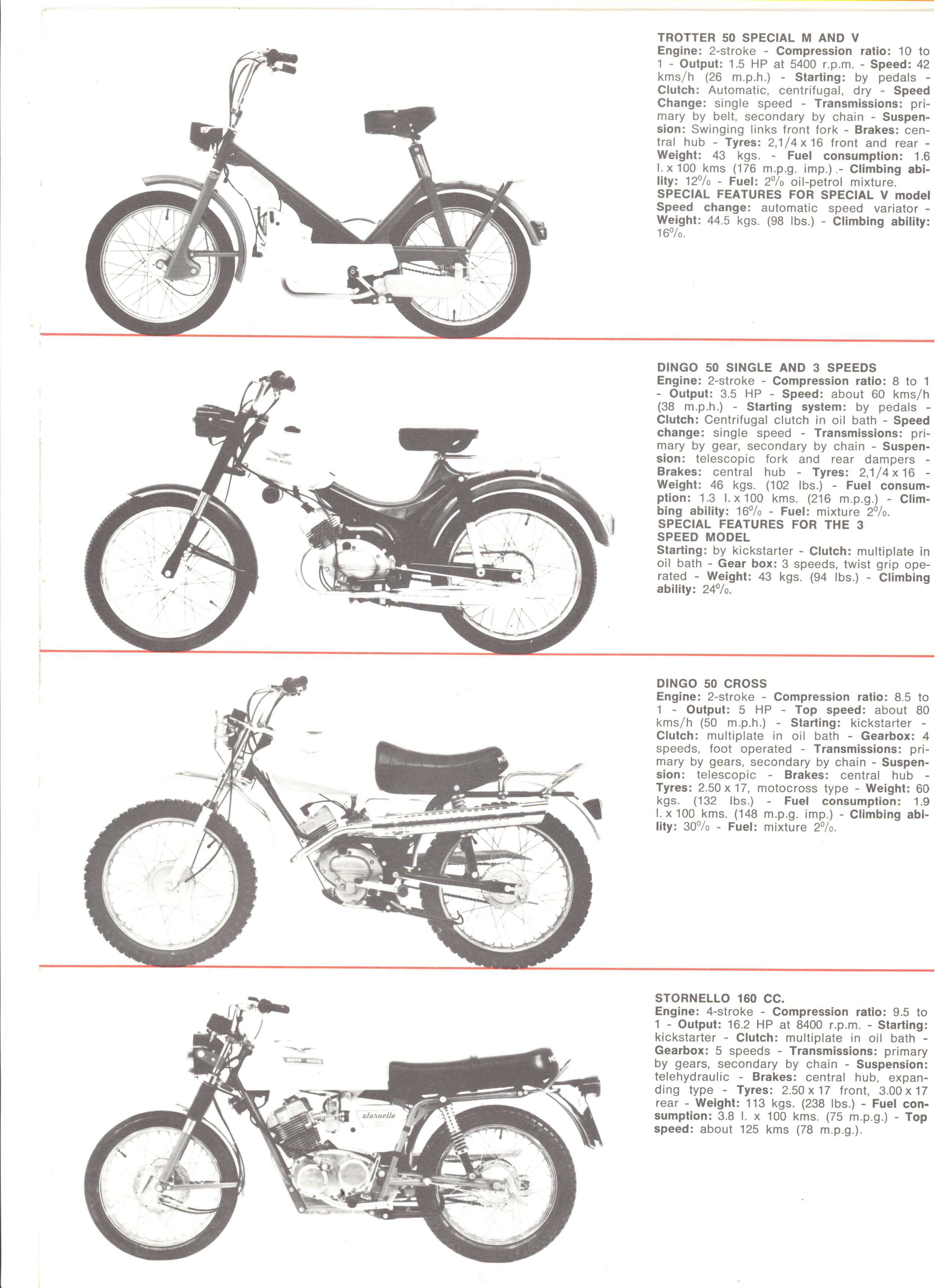 Moto Guzzi factory brochure: 1972 Production Motorcycles