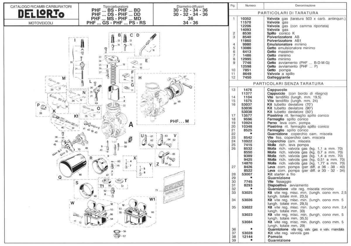 Parts diagram for Dellorto PHF carburetors - Dellorto