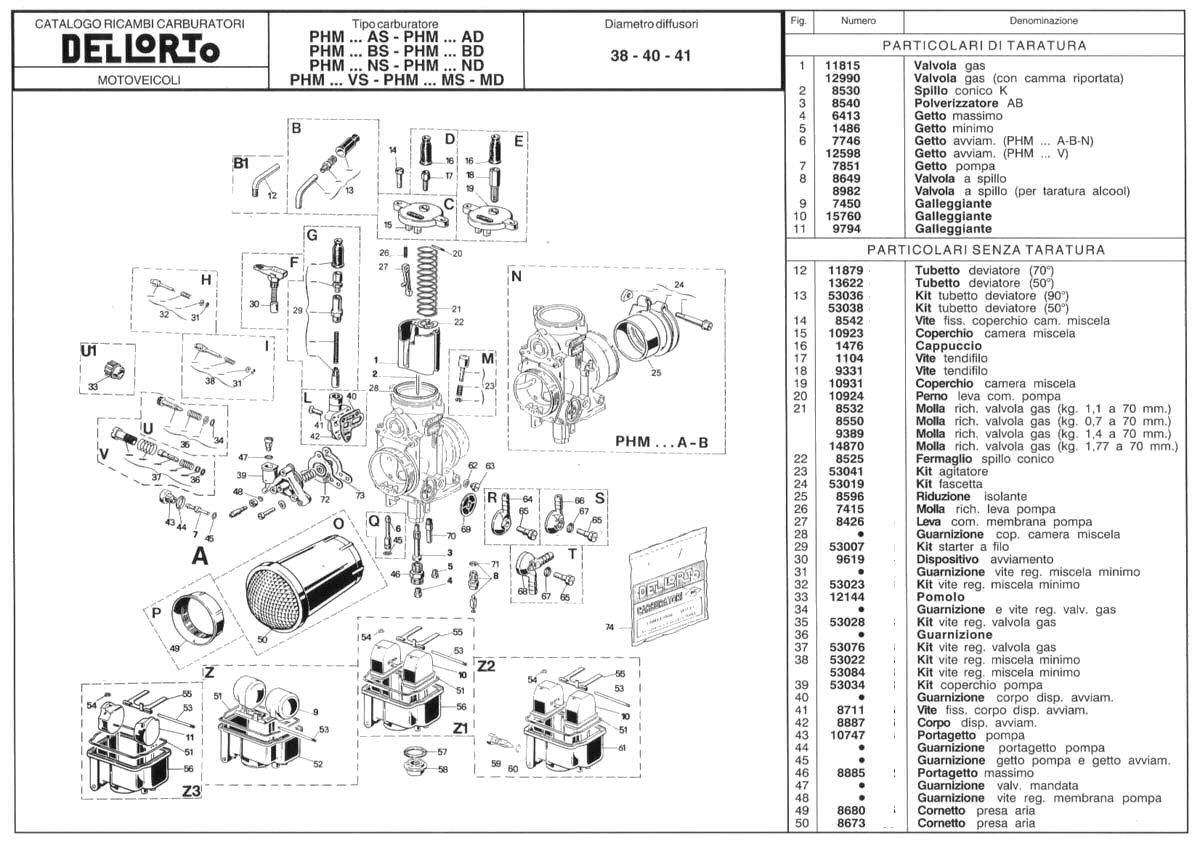 parts diagram for dellorto phm carburetors dellorto. Black Bedroom Furniture Sets. Home Design Ideas