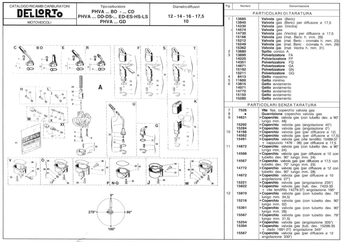 motorcycle carb diagram with Dellorto Parts Diagram For  Phva Carburetors on Diagrams kz650 likewise Used Official 1985 1986 Honda Vt1100c Shadow Factory Service Manual U61mg801 in addition Rotax Max Engine Parts moreover Dcnf Parts moreover Index php.