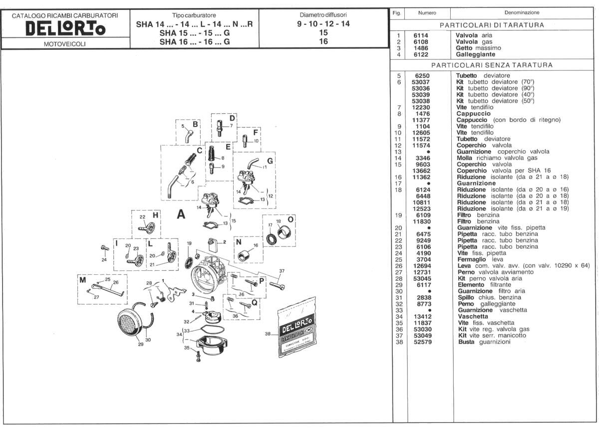 Parts diagram for Dellorto SHA carburetors - Dellorto