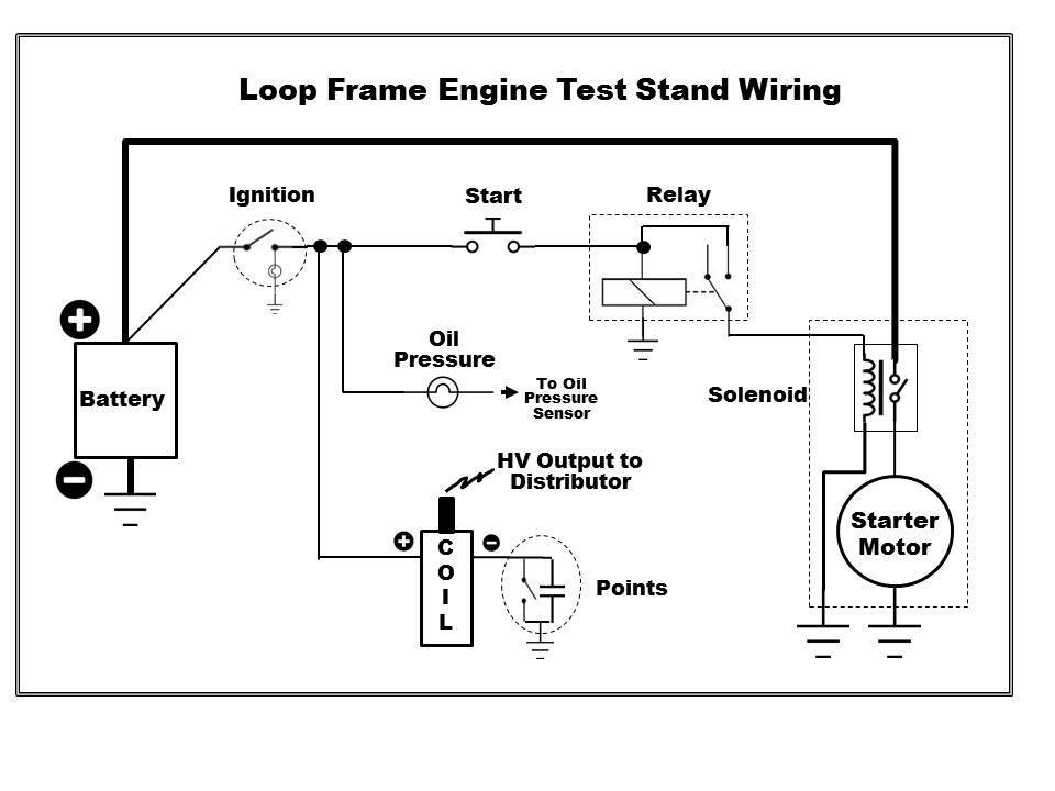 engine_test_stand_6 engine test stand for moto guzzi loop frame motorcycles loop HEI Distributor Wiring Diagram at alyssarenee.co