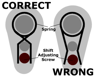 This drawing shows the proper way to install a 5 speed shift return spring on a 4 speed transmission