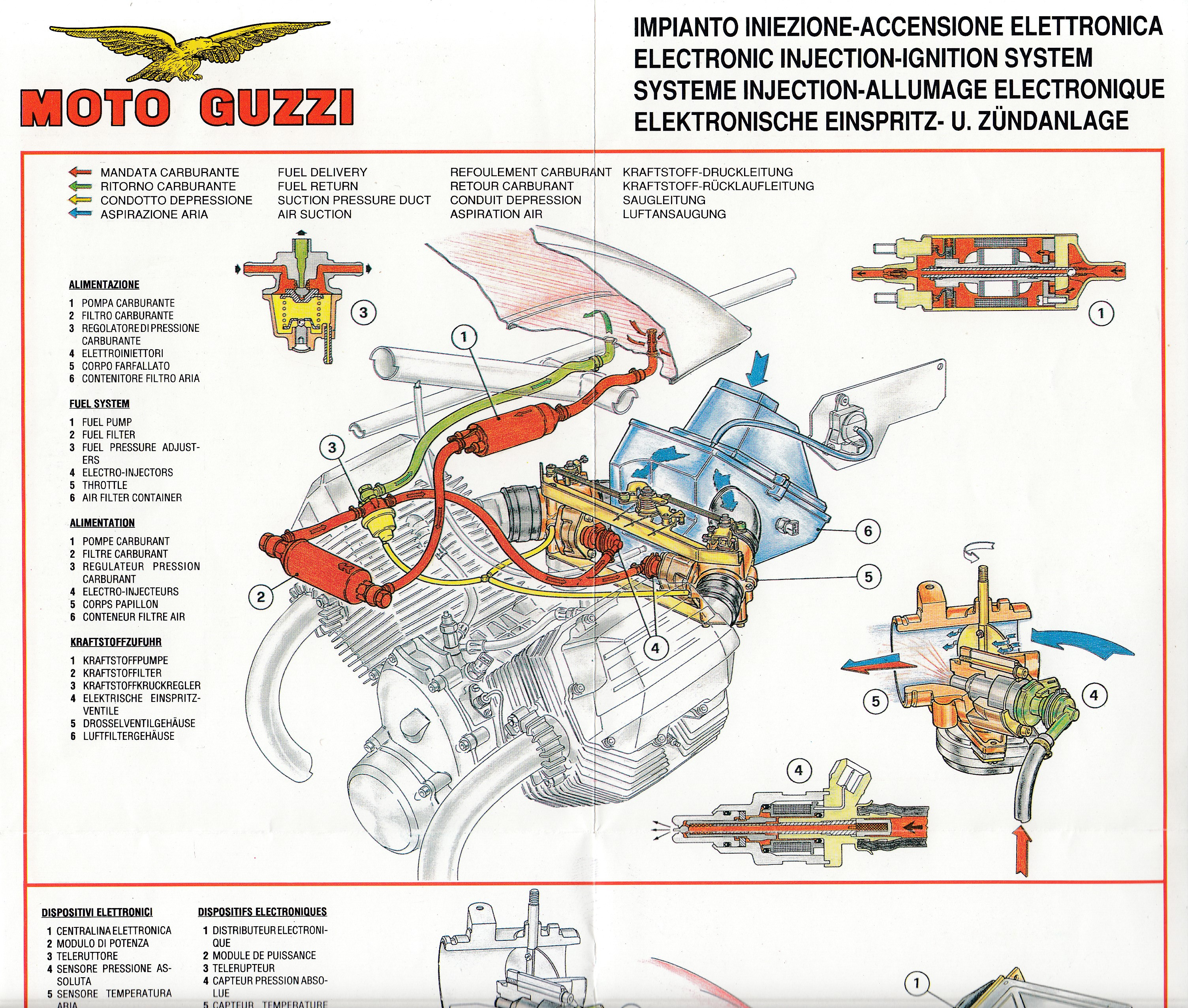 Brochure - Moto Guzzi electronic injection and ignition system